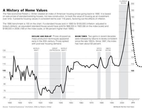 Home_values
