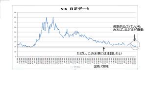 Vix20091026