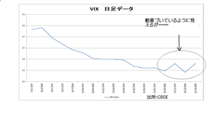 Vixb20091026