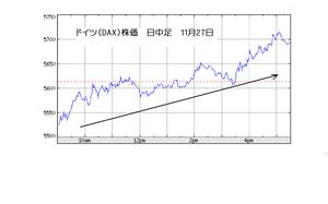 Dax20091128