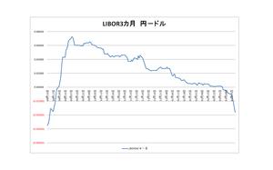 Libor320100322_2