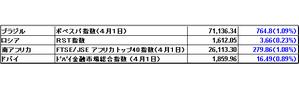 100402_kabuka2