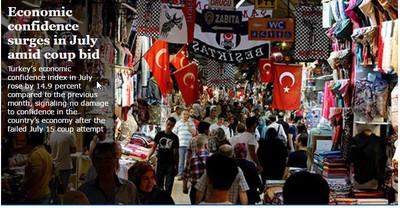 Turkconfudence