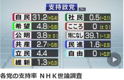 Nhk_shiji