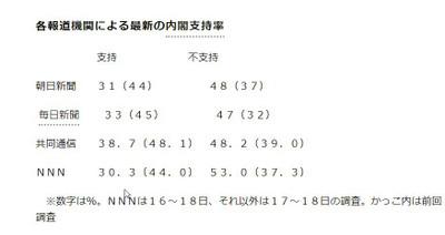 Shiji0319