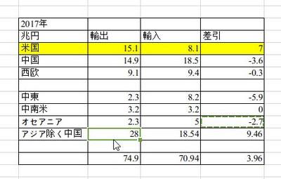 Taigaoboueki_1029