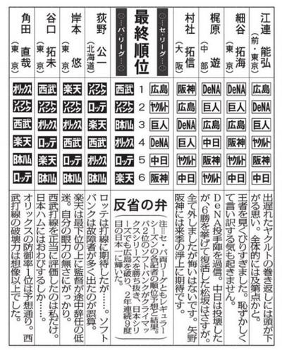 Hansei_mainichi