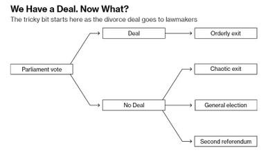No_deal_uk_eu